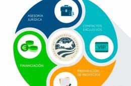ecosistema-negocios-acea